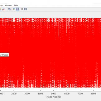 الگوریتم BCO ,الگوریتم زمان بندی BCO ,سورس الگوریتم زمان بندی BCO در متلب , شبیه سازی الگوریتم زمان بندی BCO با متلب , دانلود الگوریتم زمان بندی BCO با متلب, زمانبندی ماشین مجازی, دانلود سورس الگوریتم کلونی زنبور عسل, الگوریتم کلونی زنبور عسل با matlab , الگوریتم کلونی زنبور عسل با متلب, زمانبندی ماشین مجازی با الگوریتم زنبور عسل, زنبور عسل با Matlab , متلب, پروژه متلب, زمانبندی وظایف با متلب