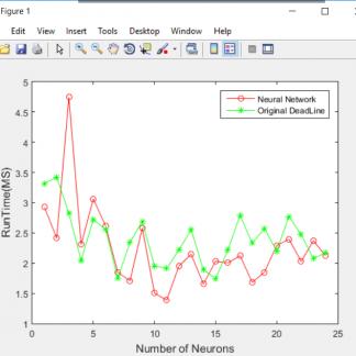 الگوریتم NEURAL NETWORK ,الگوریتم زمان بندی NEURAL NETWORK ,سورس الگوریتم زمان بندی NEURAL NETWORK در متلب , شبیه سازی الگوریتم زمان بندی NEURAL NETWORK با متلب , دانلود الگوریتم زمان بندی NEURAL NETWORK با متلب, زمانبندی ماشین مجازی, دانلود سورس الگوریتم شبکه عصبی, الگوریتم شبکه عصبی با matlab , الگوریتم شبکه عصبی با متلب, زمانبندی ماشین مجازی با الگوریتم زنبور عسل, زنبور عسل با Matlab , متلب, پروژه متلب, زمانبندی وظایف با متلب