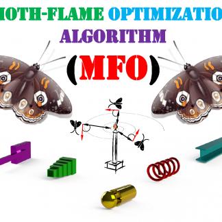 پیاده سازی مقاله , پیاده سازی مقاله با متلب , پیاده سازی الگوریتم بهینه سازی پروانه, پروژه بهینه سازی پروانه با متلب , شبیه سازی الگوریتم بهینه سازی پروانه با متلب, پیاده سازی الگوریتم MFO , پیاده سازی الگوریتم MFO با متلب , الگوریتم MFO با Matlab