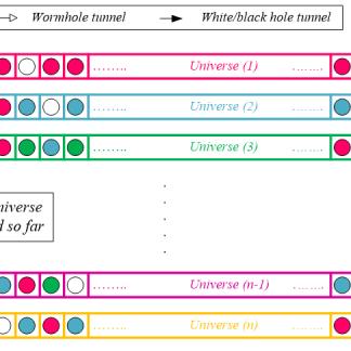 پیاده سازی مقاله , پیاده سازی مقاله با متلب , پیاده سازی الگوریتم بهینه سازی چندمنظوره, پروژه بهینه سازی چندمنظوره با متلب , شبیه سازی الگوریتم بهینه سازی چندمنظوره با متلب, پیاده سازی الگوریتم MVO , پیاده سازی الگوریتم MVO با متلب , الگوریتم MVO با Matlab