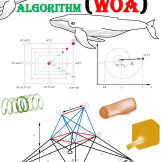 پیاده سازی مقاله , پیاده سازی مقاله با متلب , پیاده سازی الگوریتم بهینه سازی نهنگ, پروژه الگوریتم بهینه سازی نهنگ با متلب , شبیه سازی الگوریتم بهینه سازی نهنگ با متلب, پیاده سازی الگوریتم WOA , پیاده سازی الگوریتمWOA با متلب , الگوریتم WOA با Matlab