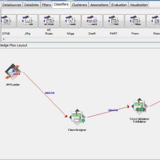 پروژه داده کاوی با weka, دانلود پروژه داده کاوی با weka,طبقه بندی با وکا, طبقه بندی با weka, تشخیص ویروس در وکا, الگوریتم طبقه بند درخت تصمیم LAD , الگوریتم درخت تصمیم LAD در وکا, پروژه تشخیص ویروس با الگوریتم درخت تصمیم LAD , پروژه تشخیص ویروس در weka, مدلسازی الگوریتم درخت تصمیم LAD در weka, پیاده سازی تشخیص ویروس با الگوریتم درخت تصمیم LAD , وکا,پروژه وکا, دانلود پروژه وکا, پروژه داده کاوی با وکا, دانلود پروژه داده کاوی با وکا, وکا,پروژه weka, دانلود پروژه weka
