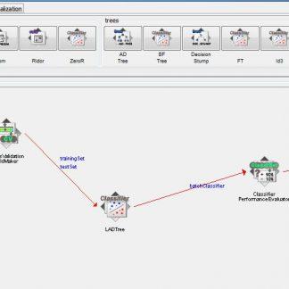 پروژه داده کاوی با weka, دانلود پروژه داده کاوی با weka,طبقه بندی با وکا, طبقه بندی با weka, طبقه بندی دکستر در وکا, الگوریتم طبقه بند درخت تصمیم LAD , الگوریتم درخت تصمیم LAD در وکا, پروژه طبقه بندی دکستر با الگوریتم درخت تصمیم LAD , پروژه طبقه بندی دکستر در weka, مدلسازی الگوریتم درخت تصمیم LAD در weka, پیاده سازی طبقه بندی دکستر با الگوریتم درخت تصمیم LAD , وکا,پروژه وکا, دانلود پروژه وکا, پروژه داده کاوی با وکا, دانلود پروژه داده کاوی با وکا, وکا,پروژه weka, دانلود پروژه weka