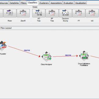 پروژه داده کاوی با weka, دانلود پروژه داده کاوی با weka,طبقه بندی با وکا, طبقه بندی با weka,تشخیص مجموعه داده های عمل جسمی EMG در وکا, الگوریتم طبقه بند درخت تصمیم LAD, الگوریتم درخت تصمیم LAD در وکا, پروژهتشخیص مجموعه داده های عمل جسمی EMG با الگوریتم درخت تصمیم LAD, پروژهتشخیص مجموعه داده های عمل جسمی EMG در weka, مدلسازی الگوریتم درخت تصمیم LAD در weka, پیاده سازیتشخیص مجموعه داده های عمل جسمی EMG با الگوریتم درخت تصمیم LAD, وکا,پروژه وکا, دانلود پروژه وکا, پروژه داده کاوی با وکا, دانلود پروژه داده کاوی با وکا, وکا,پروژه weka, دانلود پروژه weka