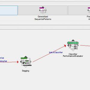 پروژه طبقه بندی مجموعه اطلاعات دیابتی سرخپوستان PIMA با استفاده از الگوریتم داگینگ (DOGGING) در وکا