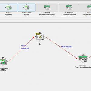 پروژه طبقه بندی اطلاعات کنترلی ماهواره ها با استفاده از الگوریتم IBK در وکا