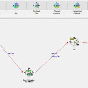 پروژه طبقه بندی مجموعه داده SOYBEAN (کوچک) با استفاده از الگوریتم IBK در وکا