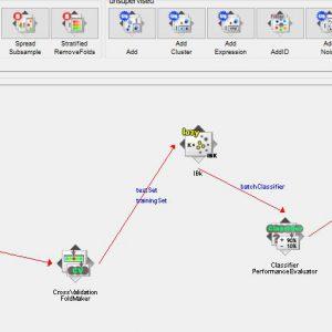 پروژه طبقه بندی مجموعه داده STATLOG (تایید اعتبار استرالیا) با استفاده از الگوریتم IBK در وکا