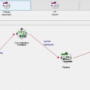 پروژه طبقه بندی مجموعه داده SOYBEAN (کوچک) با استفاده از الگوریتم داگینگ (DOGGING) در وکا