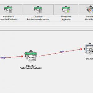 پروژه طبقه بندی مجموعه داده های قلب SPECT با استفاده از الگوریتم داگینگ (DOGGING) در وکا