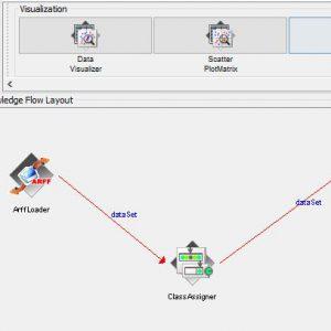 پروژه طبقه بندی مجموعه داده های قلب SPECTF با استفاده از الگوریتم داگینگ (DOGGING) در وکا
