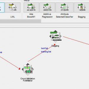 پروژه طبقه بندی مجموعه داده های سری زمانی کنترل مصنوعی با استفاده از الگوریتم داگینگ (DOGGING) در وکا