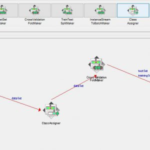 پروژه طبقه بندی مجموعه داده های اخبار کانال های تلویزیونی با استفاده از الگوریتم IBK در وکا