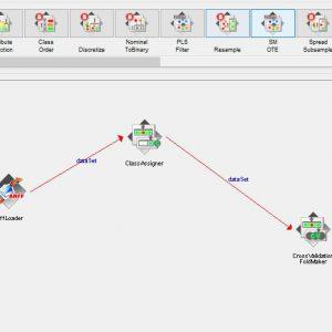 پروژه طبقه بندی مجموعه داده WILT با استفاده از الگوریتم IBK در وکا
