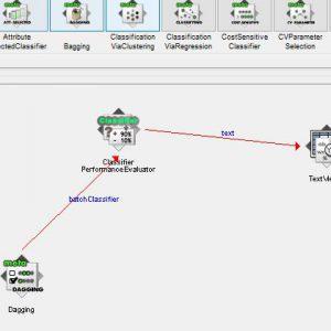 پروژه طبقه بندی مجموعه اطلاعات شبکه فیشینگ با استفاده از الگوریتم داگینگ (DOGGING) در وکا