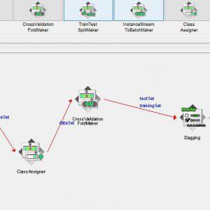 پروژه طبقه بندی مجموعه داده WILT با استفاده از الگوریتم داگینگ (DOGGING) در وکا