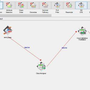 پروژه طبقه بندی اطلاعات شخصیتی با استفاده از الگوریتم IBK در وکا
