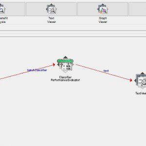 پروژه طبقه بندی پرونده های رای گیری کنگره با استفاده از الگوریتم IBK در وکا