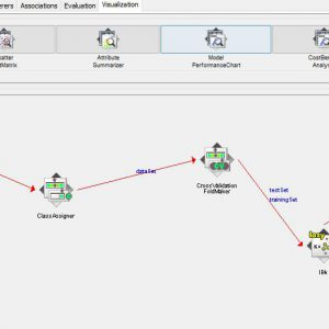 پروژه تشخیص مجموعه داده های عمل جسمی EMG با استفاده از الگوریتم IBK در وکا
