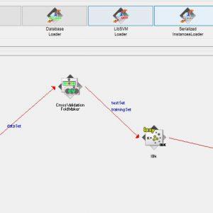 پروژه طبقه بندی نقشه برداری جنگل با استفاده از الگوریتم IBK در وکا