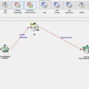 پروژه طبقه بندی GISETTE با استفاده از الگوریتم IBK در وکا