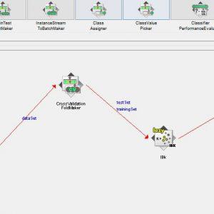 پروژه پیش بینی مسیرهای GPS با استفاده از الگوریتم IBK در وکا