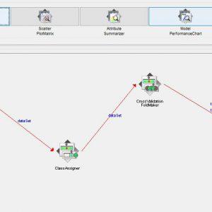 پروژه تشخیص محلی سازی برای فعالیت شخصی با استفاده از الگوریتم IBK در وکا
