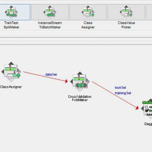 پروژه پیش بینی بورس اوراق بهادار استانبول با استفاده از الگوریتم داگینگ (DOGGING) در وکا