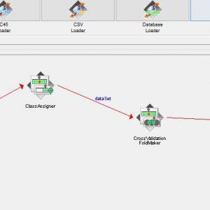 پروژه تشخیص محلی سازی برای فعالیت شخصی با استفاده از الگوریتم داگینگ (DOGGING) در وکا
