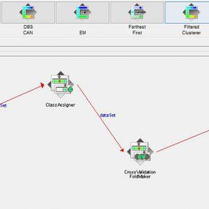 پروژه تشخیص توده ماموگرافی با استفاده از الگوریتم داگینگ (DOGGING) در وکا