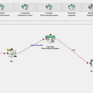 پروژه طبقه بندی مهد کودک با استفاده از الگوریتم IBK در وکا