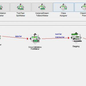پروژه طبقه بندی جرائم با استفاده از الگوریتم داگینگ (DOGGING) در وکا