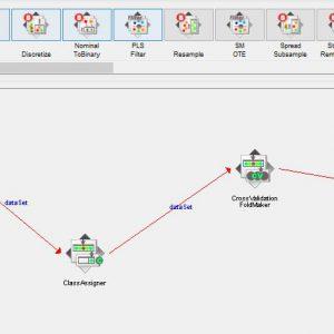 پروژه طبقه بندی گونه های گیاهیبا استفاده از الگوریتم IBK در وکا