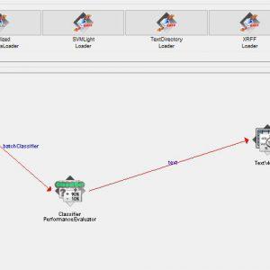 پروژه طبقه بندی اخبار آنلاین با استفاده از الگوریتم IBK در وکا