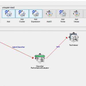پروژه طبقه بندی گونه های گیاهیبا استفاده از الگوریتم داگینگ (DOGGING) در وکا
