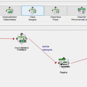 پروژه طبقه بندی اطلاعات دانشگاه با استفاده از الگوریتم داگینگ (DOGGING) در وکا