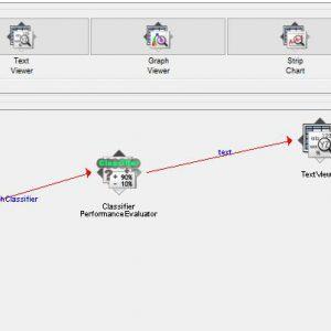 پروژه طبقه بندی مجموعه داده های سطح اوزون با استفاده از الگوریتم داگینگ (DOGGING) در وکا