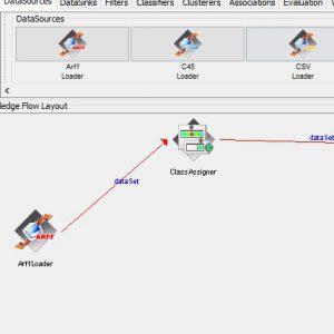 پروژه تشخیص بیماری پارکینسون با استفاده از الگوریتم داگینگ (DOGGING) در وکا