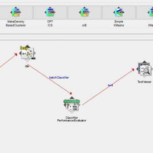 پروژه طبقه بندی مجموعه داده های پل پیتزبورک با استفاده از الگوریتم IBK در وکا