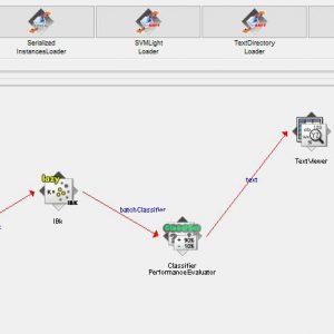 پروژه طبقه بندی مجموعه داده های بیمار پس از عمل با استفاده از الگوریتم IBK در وکا