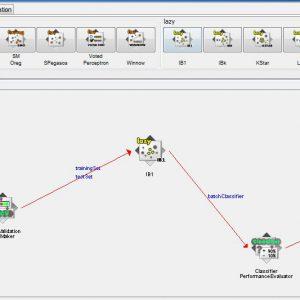 پروژه طبقه بندی پرونده های رای گیری کنگره با استفاده از الگوریتم IB1در وکا