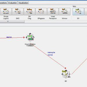 پروژه تشخیص ویروس با استفاده از الگوریتم (IB1) در وکا