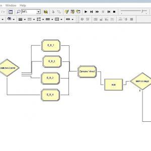 پروژه شبیه سازی سیستم کارخانه تولیدی رب بخش حسابداری با ۲ سرویس دهنده در ارنا(Arena)
