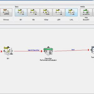 پروژه پیش بینی نتایج بازی DOTA2 با استفاده از الگوریتم (IB1) در وکا