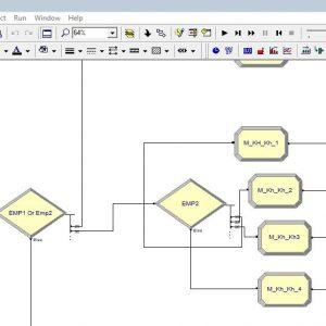 پروژه شبیه سازی سیستم فروشگاه آنلاین بخش پشتیبان با ۳ سرویس دهنده در ارنا(Arena)