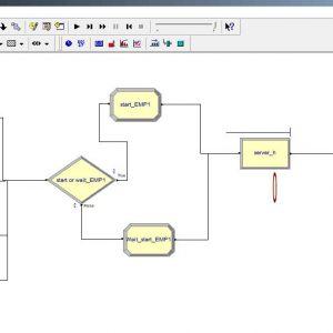 پروژه شبیه سازی سیستم سایت ارائه دهنده هاست و دامنه بخش پشتیبان با ۳ سرویس دهنده در ارنا(Arena)