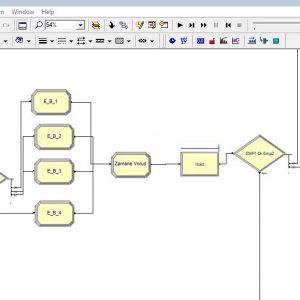 پروژه شبیه سازی سیستم کارخانه تولیدی بیسکویت بخش مدیریت با ۳ سرویس دهنده در ارنا(Arena)