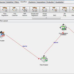 پروژه طبقه بندی بالن ها با استفاده از الگوریتم (IB1) در وکا