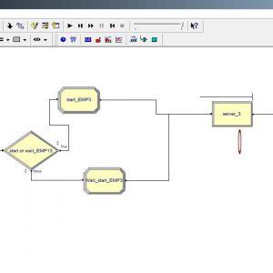 پروژه شبیه سازی سیستم ساعت فروشی با ۳ سرویس دهنده در ارنا(Arena)