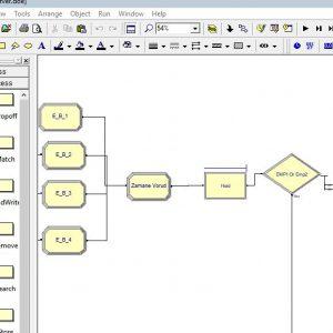 پروژه شبیه سازی سیستم فروشگاه قطعات کامپیوتر با ۳ سرویس دهنده در ارنا(Arena)